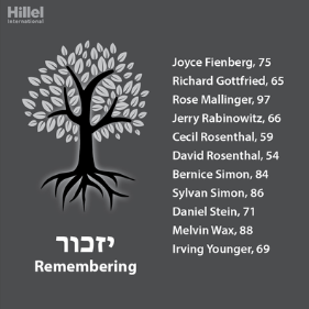 Names of those who passed at Tree of Life
