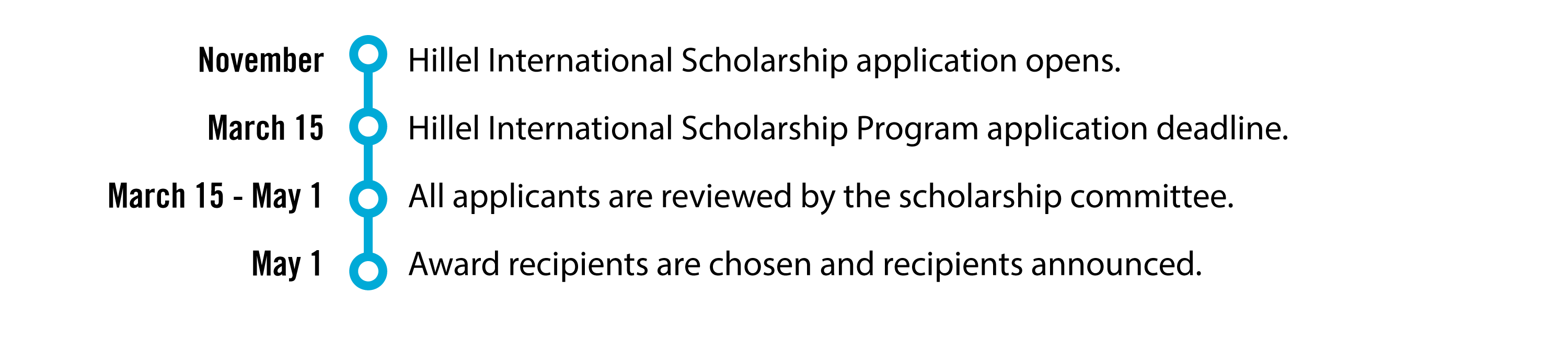 Hillel Scholarships Application Timeline